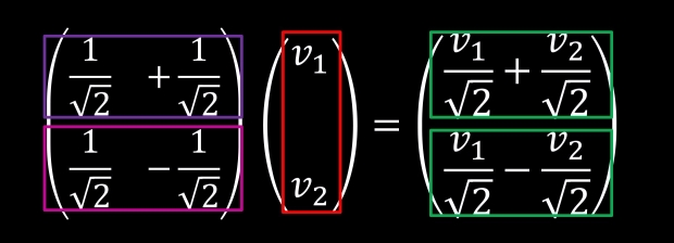 matrix multiplication with visual illustration